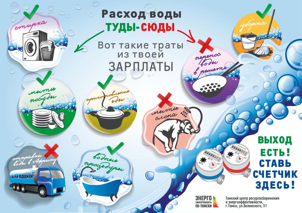 Инфографика расход воды